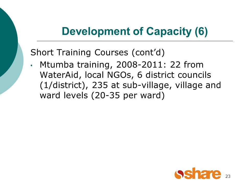 Development of Capacity (6) Short Training Courses (contd) Mtumba training, 2008-2011: 22 from WaterAid, local NGOs, 6 district councils (1/district), 235 at sub-village, village and ward levels (20-35 per ward) 23
