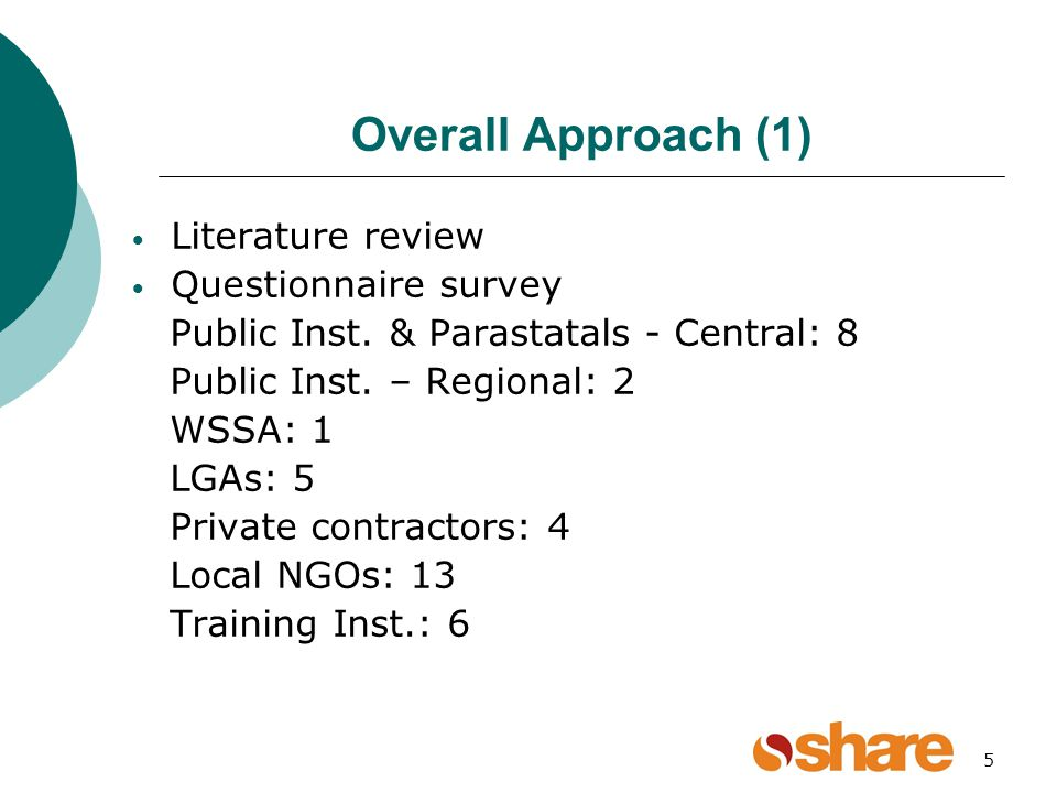5 Overall Approach (1) Literature review Questionnaire survey Public Inst.