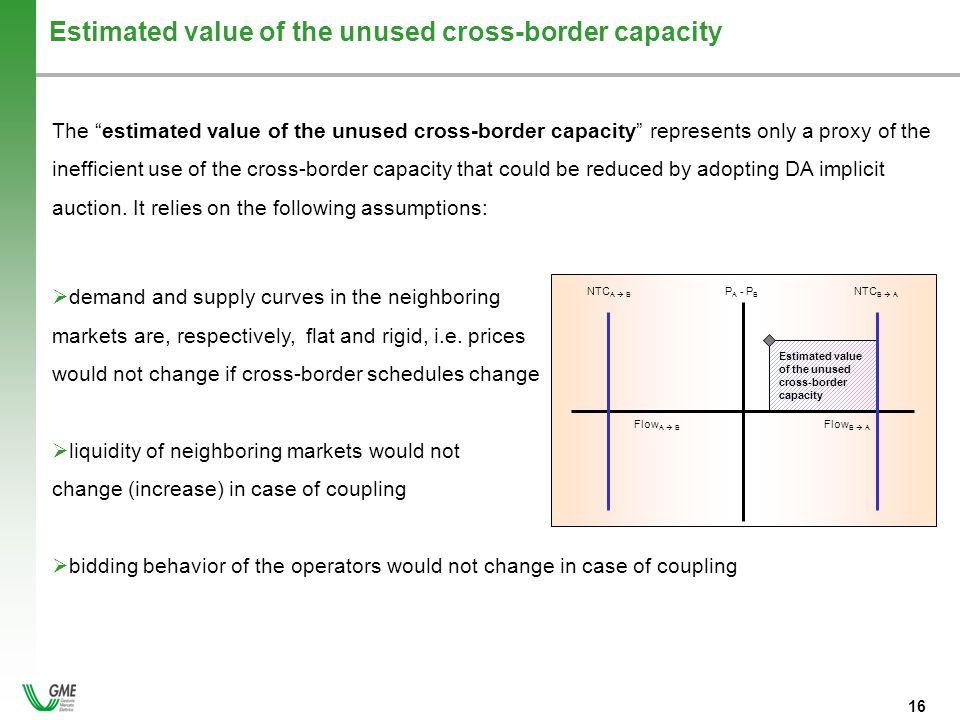 - 16 - 16 The estimated value of the unused cross-border capacity represents only a proxy of the inefficient use of the cross-border capacity that could be reduced by adopting DA implicit auction.