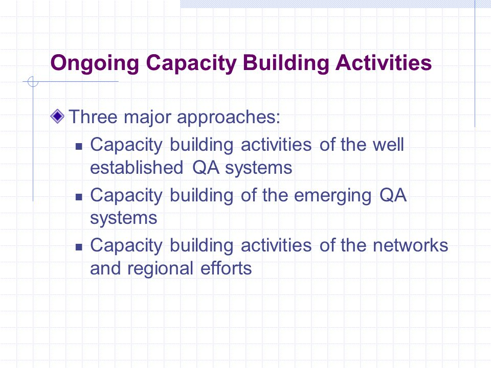Ongoing Capacity Building Activities Three major approaches: Capacity building activities of the well established QA systems Capacity building of the emerging QA systems Capacity building activities of the networks and regional efforts