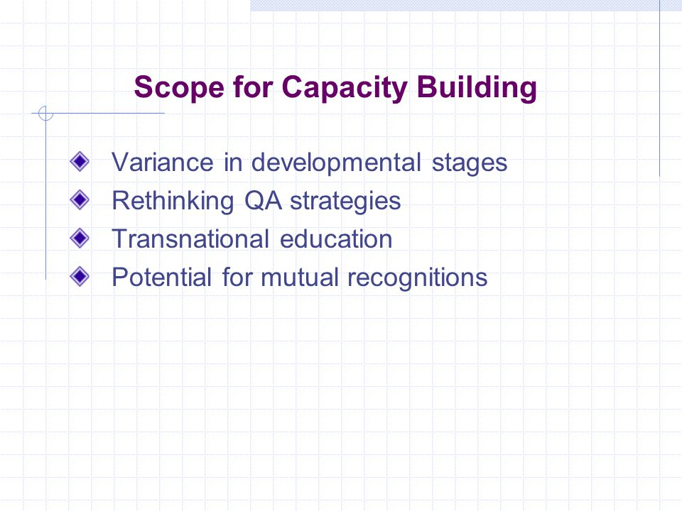 Scope for Capacity Building Variance in developmental stages Rethinking QA strategies Transnational education Potential for mutual recognitions