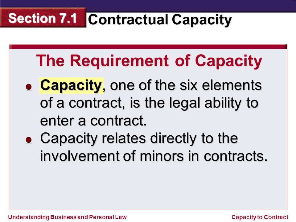 Understanding Business and Personal Law Contractual Capacity Section 7.1 Capacity to Contract When people enter into contracts, they are permitted by law to presume that the other party or parties have the capacity to contract.