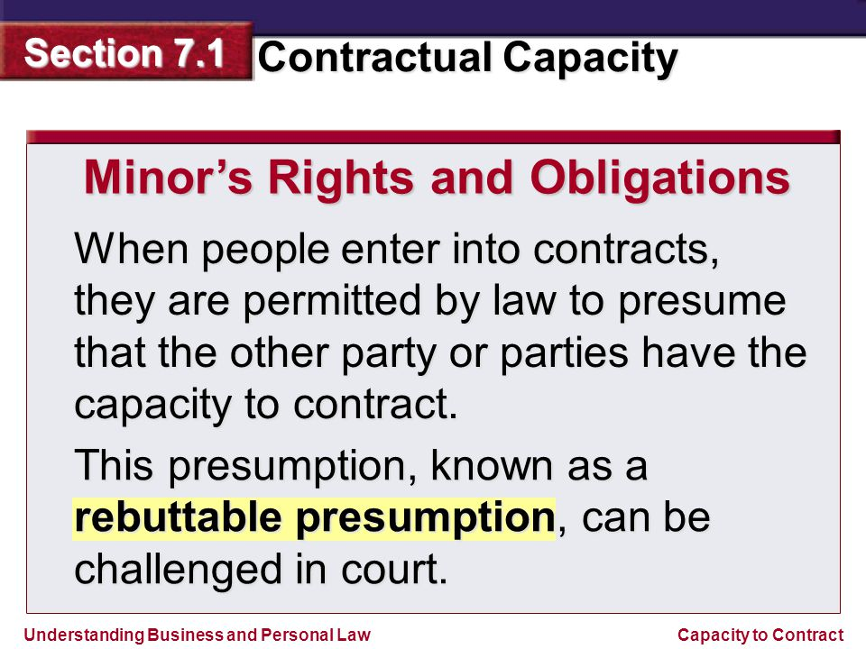 Understanding Business and Personal Law Contractual Capacity Section 7.1 Capacity to Contract Returning the Merchandise If a minor still has the merchandise he or she received upon entering a contract, that merchandise must be returned when the contract is disaffirmed.