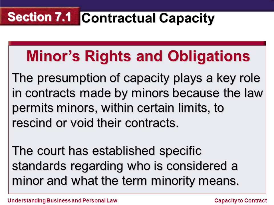 Understanding Business and Personal Law Contractual Capacity Section 7.1 Capacity to Contract Disaffirming the Whole Contract A minor may not affirm parts of a contract that are favorable and disaffirm the unfavorable parts.