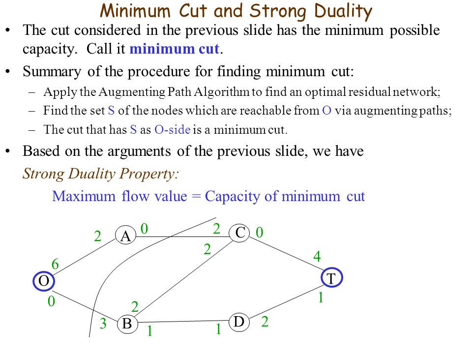 Minimum Cut and Strong Duality The cut considered in the previous slide has the minimum possible capacity.