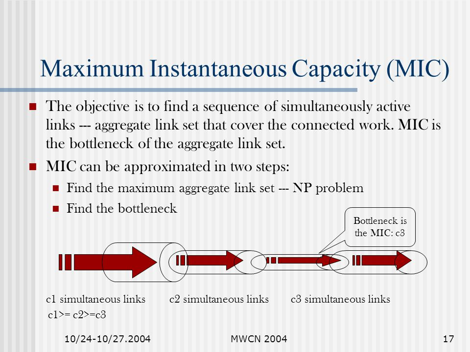 10/24-10/27.2004MWCN 200417 Maximum Instantaneous Capacity (MIC) The objective is to find a sequence of simultaneously active links --- aggregate link set that cover the connected work.