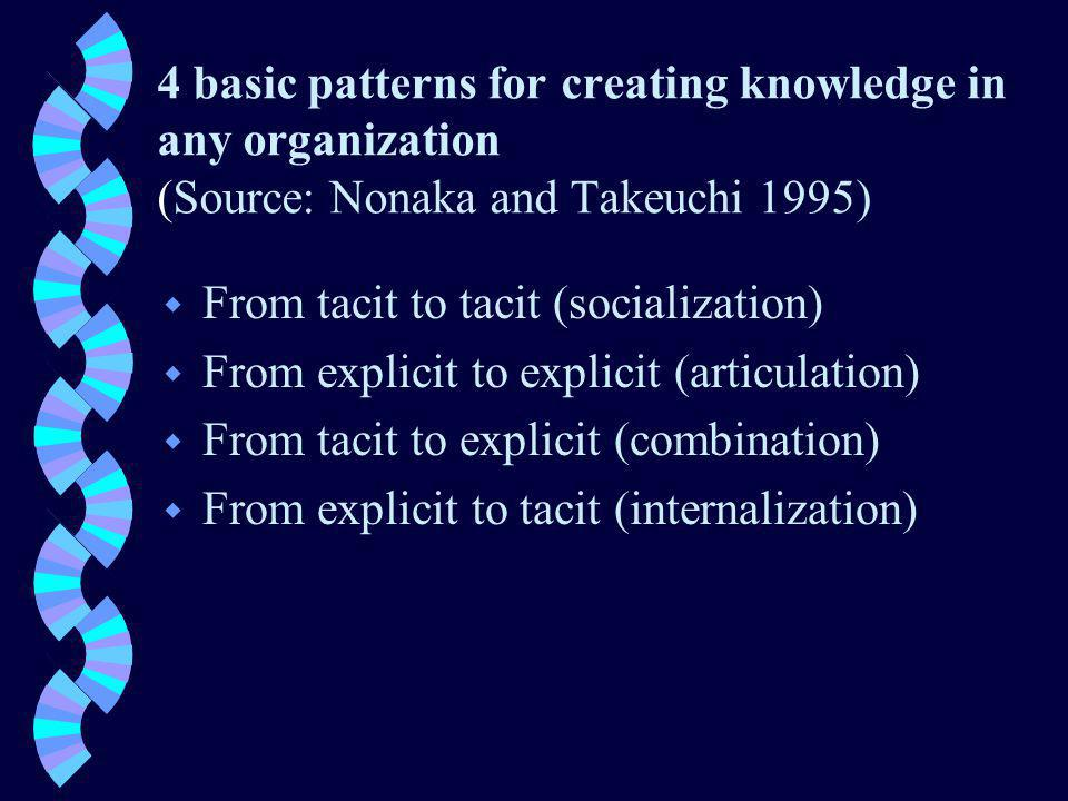 4 basic patterns for creating knowledge in any organization (Source: Nonaka and Takeuchi 1995) w From tacit to tacit (socialization) w From explicit to explicit (articulation) w From tacit to explicit (combination) w From explicit to tacit (internalization)