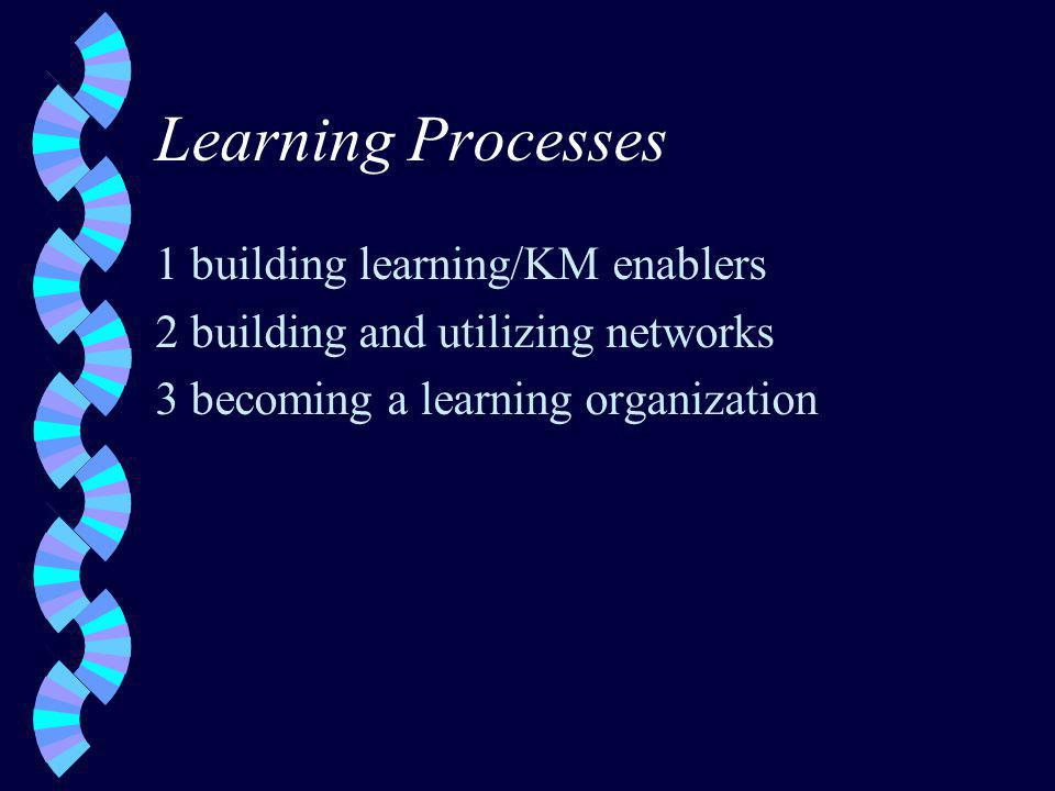 Learning Processes 1 building learning/KM enablers 2 building and utilizing networks 3 becoming a learning organization