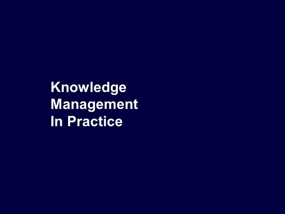Knowledge Processes w Generating new knowledge w Accessing valuable knowledge from outside w Using accessible knowledge in decision making w Embedding knowledge in processes, products and services w Representing knowledge in documents, databases, and software w Facilitating knowledge growth through culture and incentives w Transferring existing knowledge into other parts of the organization w Measuring the impact of knowledge management