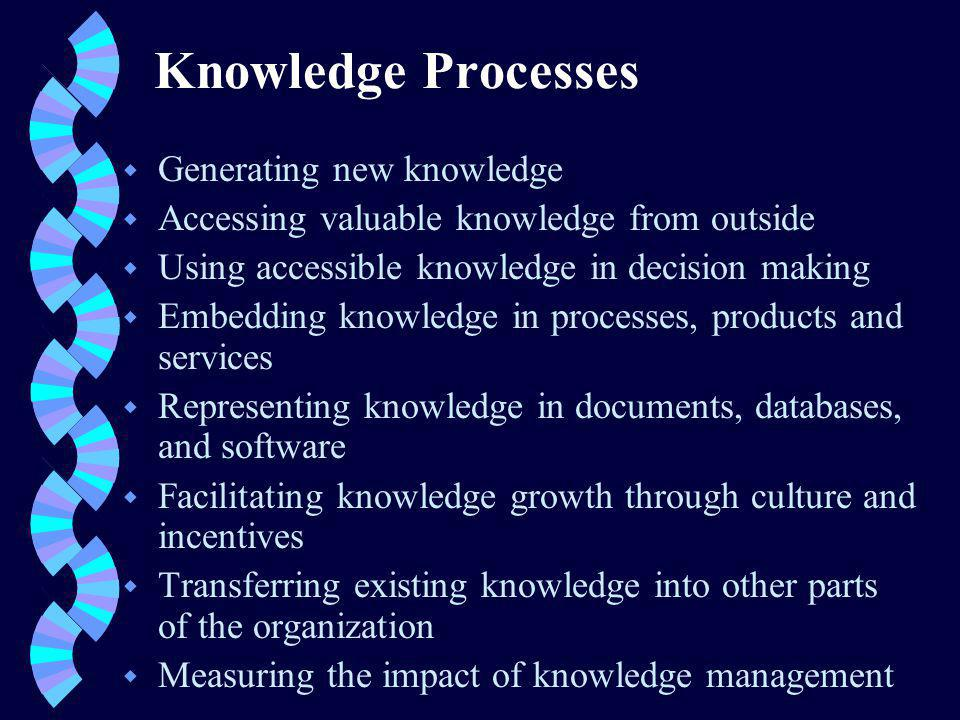 Popular KM Projects w Creating an intranet To support knowledge access and exchange within the organization w Data Warehousing/Knowledge Repositories To capture explicit, codified info wrapped in varying levels of the context To contribute to the maintenance of the firms shared intelligence and organizational memory.