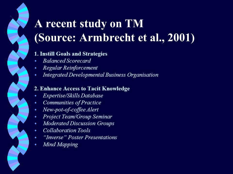 A recent study on TM (Source: Armbrecht et al., 2001) 1.
