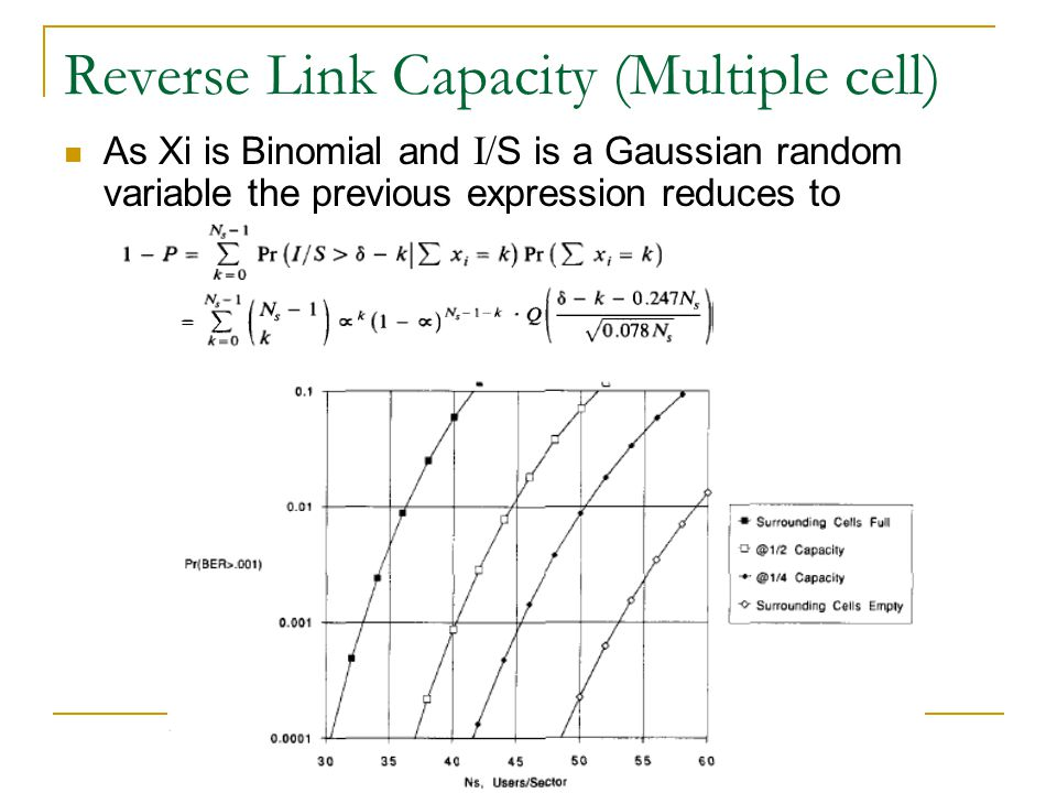 Reverse Link Capacity (Multiple cell) As Xi is Binomial and I/ S is a Gaussian random variable the previous expression reduces to