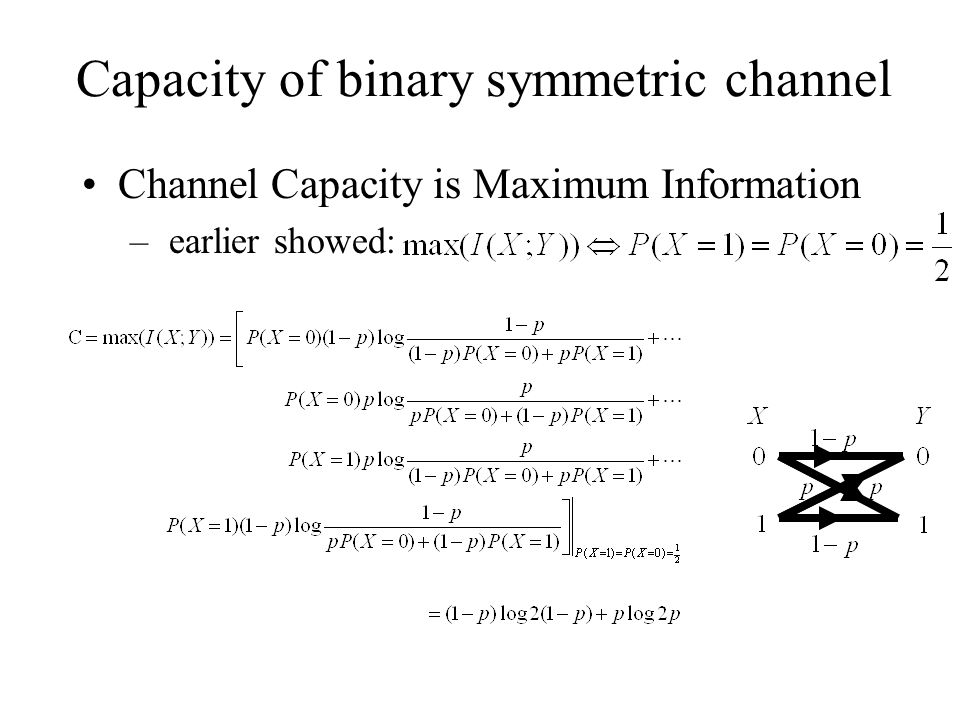 Capacity of binary symmetric channel Channel Capacity is Maximum Information – earlier showed: