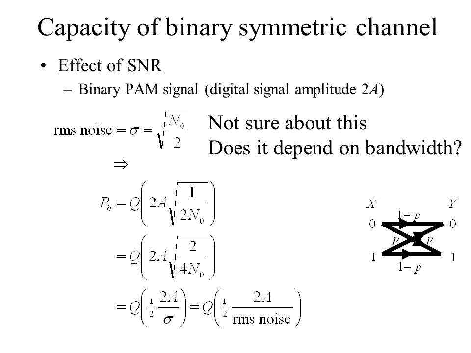 Capacity of binary symmetric channel Effect of SNR –Binary PAM signal (digital signal amplitude 2A) Not sure about this Does it depend on bandwidth?