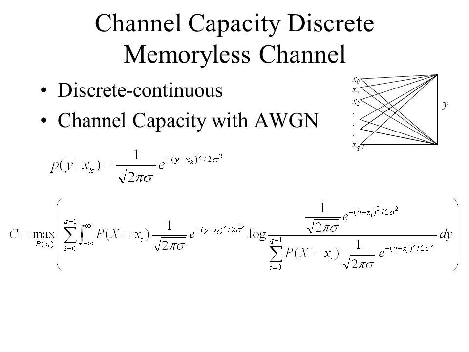 Channel Capacity Discrete Memoryless Channel Discrete-continuous Channel Capacity with AWGN x 0 x 1 x 2. x q-1 y