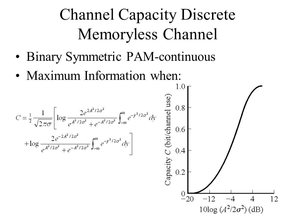 Channel Capacity Discrete Memoryless Channel Binary Symmetric PAM-continuous Maximum Information when: