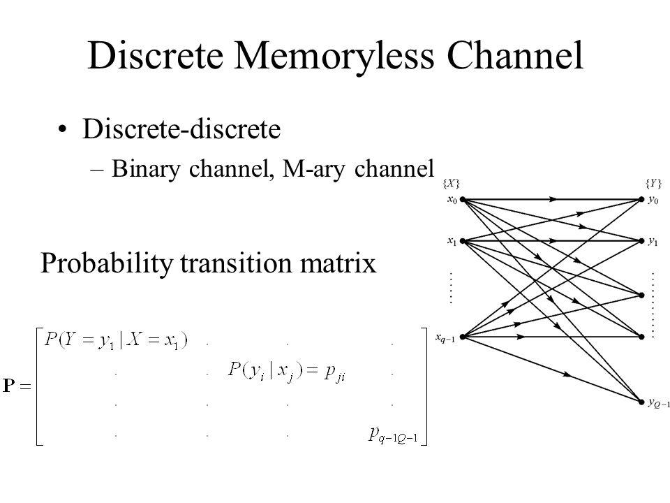 Discrete Memoryless Channel Discrete-discrete –Binary channel, M-ary channel Probability transition matrix