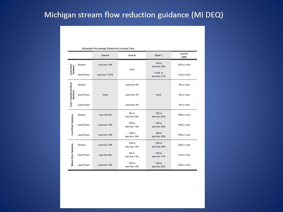 Michigan stream flow reduction guidance (MI DEQ)