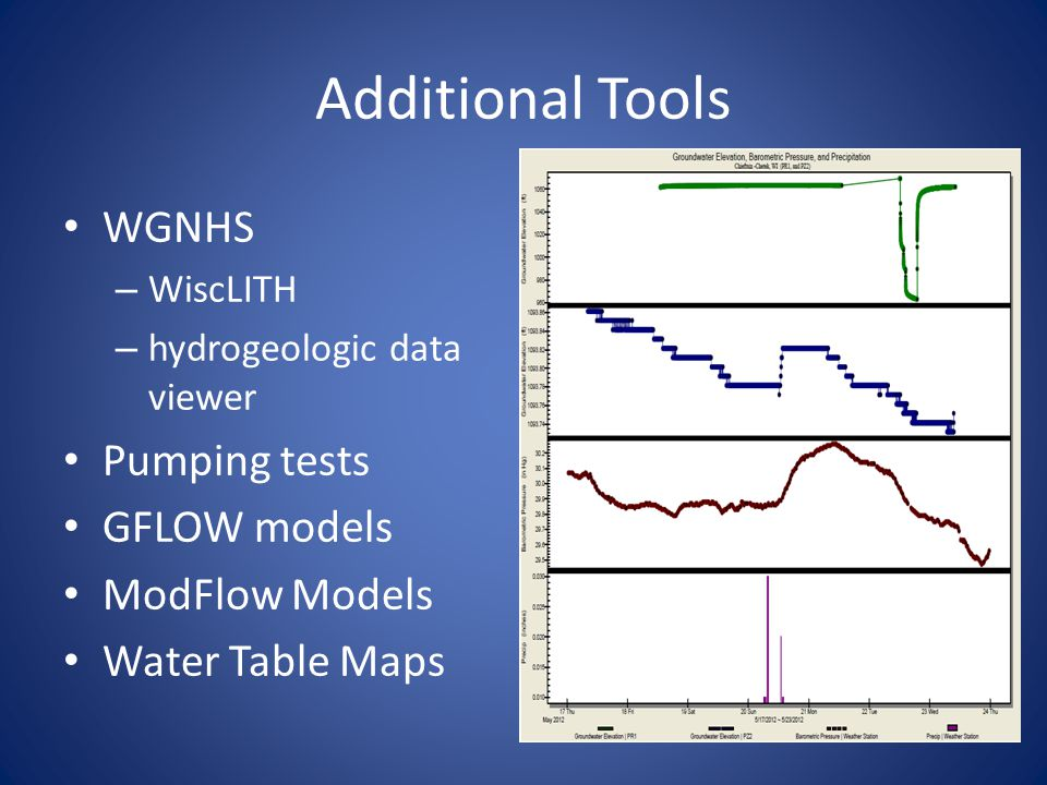 Additional Tools WGNHS – WiscLITH – hydrogeologic data viewer Pumping tests GFLOW models ModFlow Models Water Table Maps