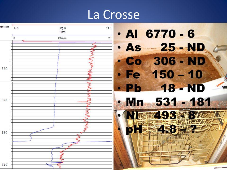 La Crosse Al 23200 - 251 Al 23200 - 251 As 38 - ND As 38 - ND Co 501 - ND Co 501 - ND Fe 376 – 1.2 Fe 376 – 1.2 Pb 47 - ND Pb 47 - ND Mn 987 - 55 Mn 987 - 55 Ni 832 - 8 Ni 832 - 8 pH 4.08 – 7.41 pH 4.08 – 7.41 Al 6770 - 6 As 25 - ND Co 306 - ND Fe 150 – 10 Pb 18 - ND Mn 531 - 181 Ni 493 - 8 pH 4.8 –