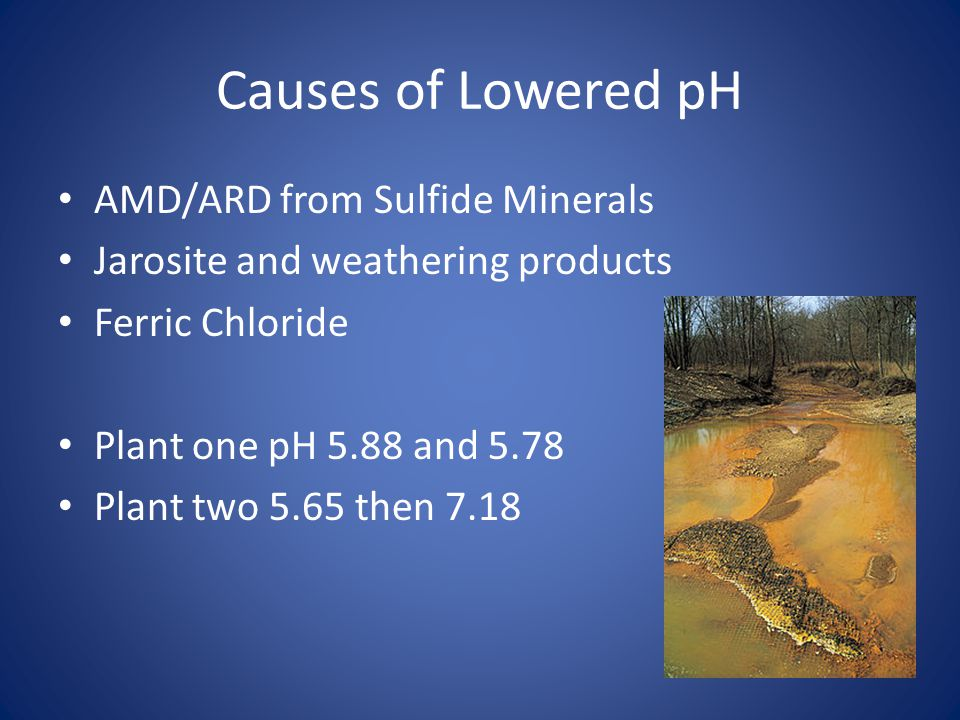 Causes of Lowered pH AMD/ARD from Sulfide Minerals Jarosite and weathering products Ferric Chloride Plant one pH 5.88 and 5.78 Plant two 5.65 then 7.1