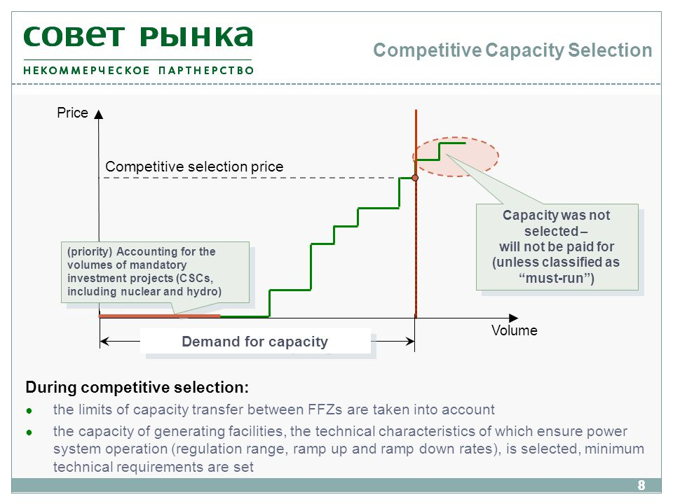88 Competitive Capacity Selection Competitive selection price Demand for capacity Capacity was not selected – will not be paid for (unless classified as must-run) Capacity was not selected – will not be paid for (unless classified as must-run) Price Volume (priority) Accounting for the volumes of mandatory investment projects (CSCs, including nuclear and hydro) During competitive selection: the limits of capacity transfer between FFZs are taken into account the capacity of generating facilities, the technical characteristics of which ensure power system operation (regulation range, ramp up and ramp down rates), is selected, minimum technical requirements are set 8