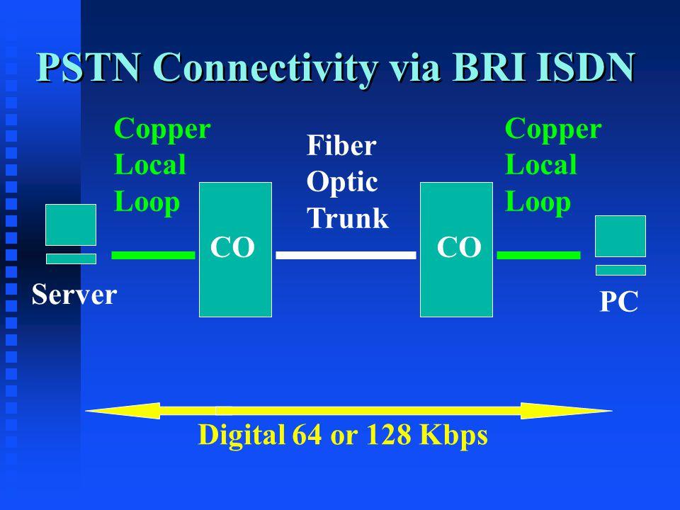 PSTN Connectivity via BRI ISDN CO Fiber Optic Trunk Copper Local Loop Copper Local Loop Digital 64 or 128 Kbps PC Server