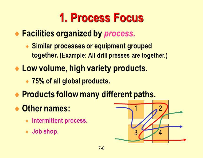 7-7 Process Focus Examples Bank Machine Shop Hospital