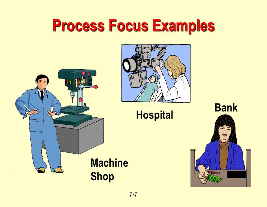 7-8 Process Focus - Pros & Cons Advantages: Greater product flexibility.