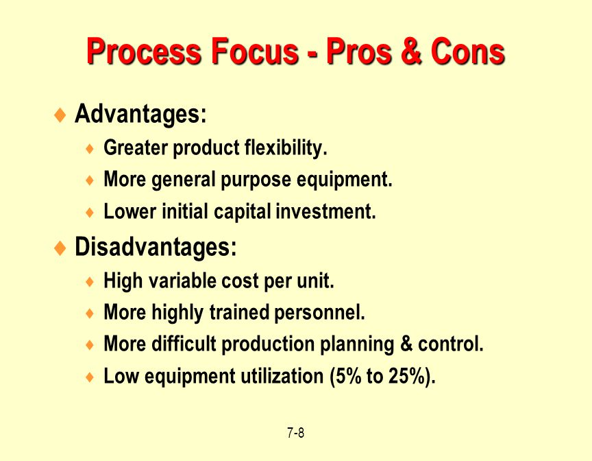 7-9 2.Product Focus Facilities organized by product.