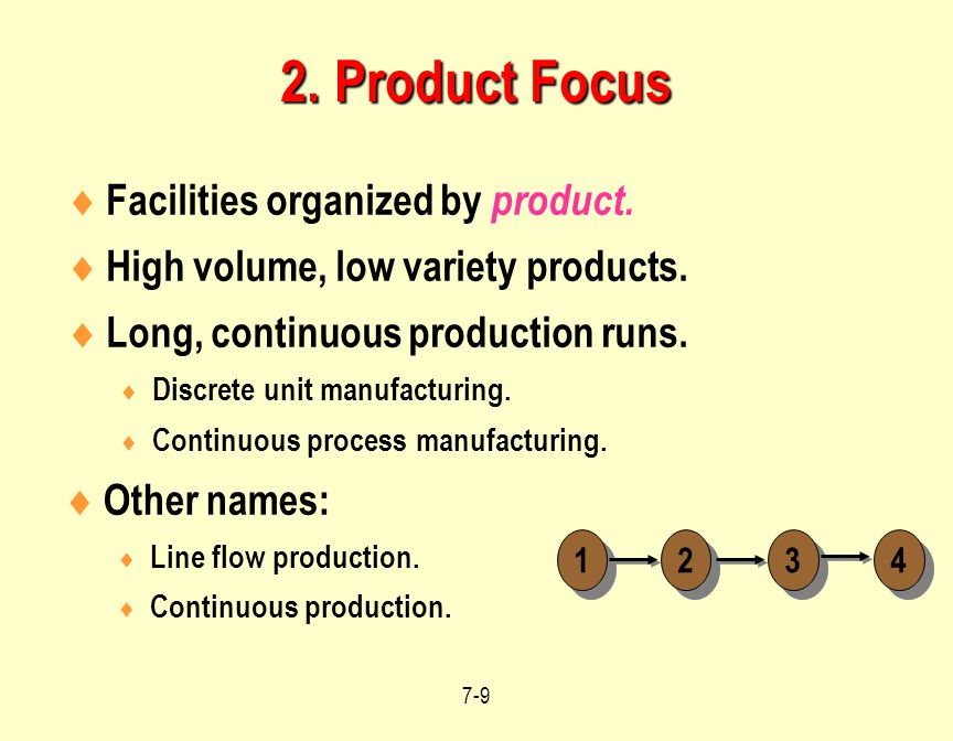7-10 Product Focus Examples Light Bulbs (Discrete) Paper (Continuous).