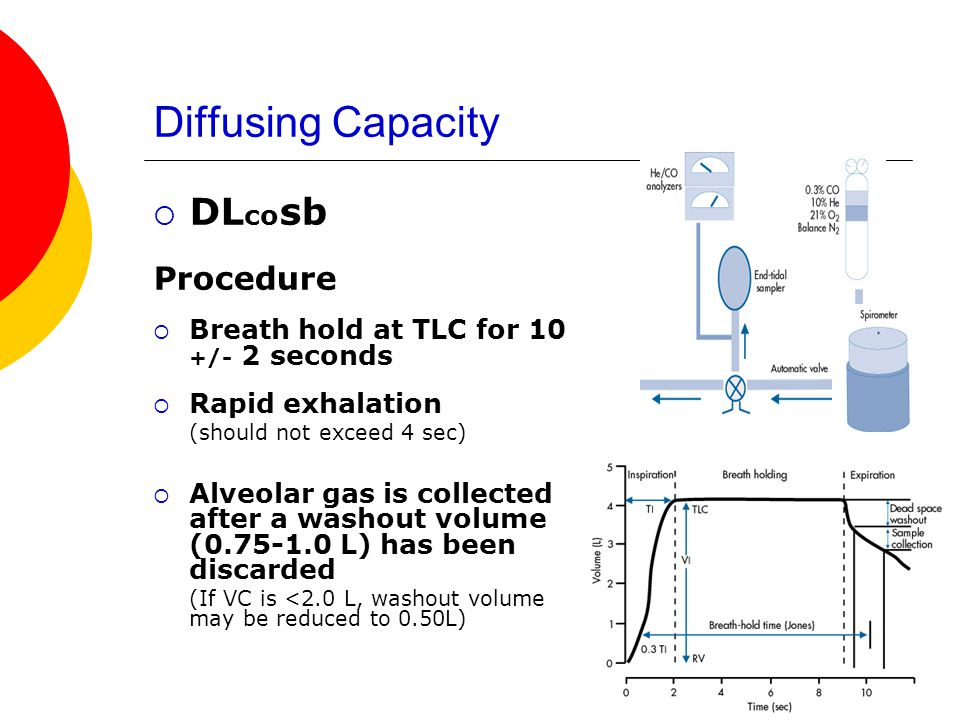 Diffusing Capacity DL co sb Procedure Breath hold at TLC for 10 +/- 2 seconds Rapid exhalation (should not exceed 4 sec) Alveolar gas is collected aft