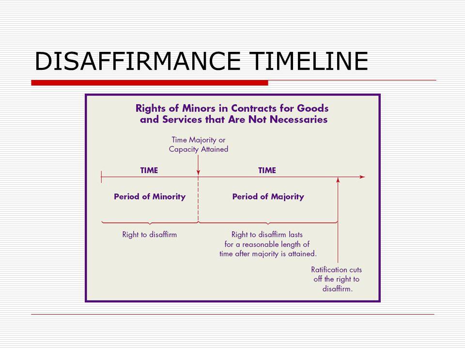 DISAFFIRMANCE TIMELINE