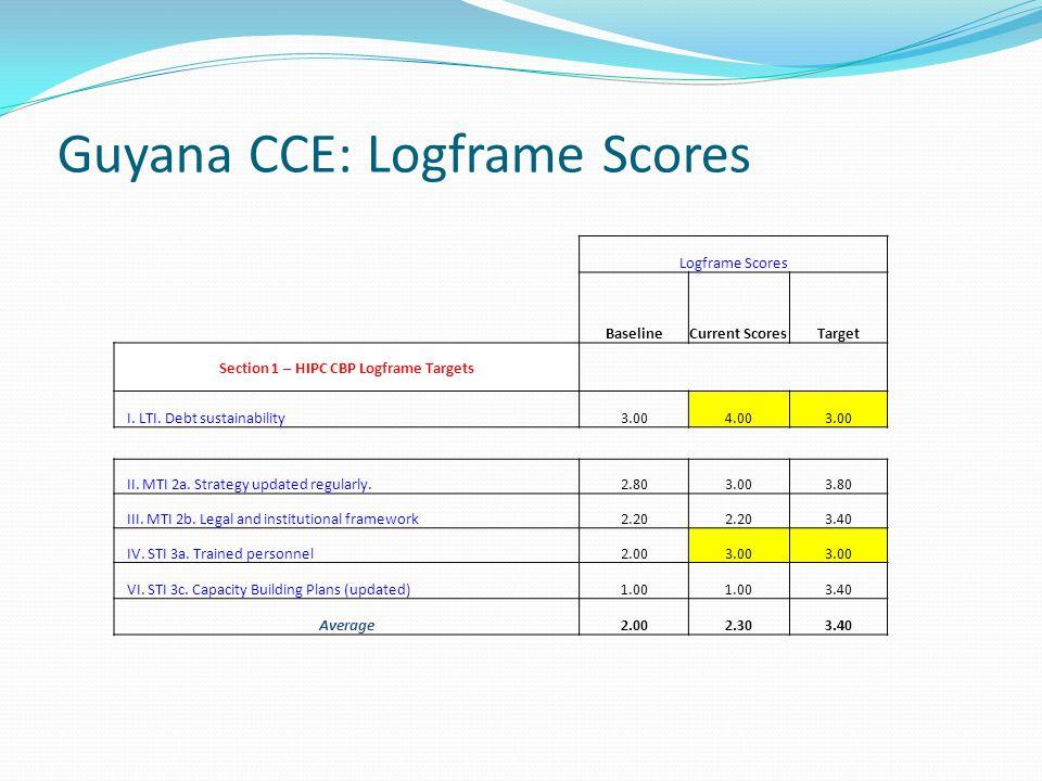 Guyana CCE: Logframe Scores Logframe Scores BaselineCurrent ScoresTarget Section 1 – HIPC CBP Logframe Targets I.