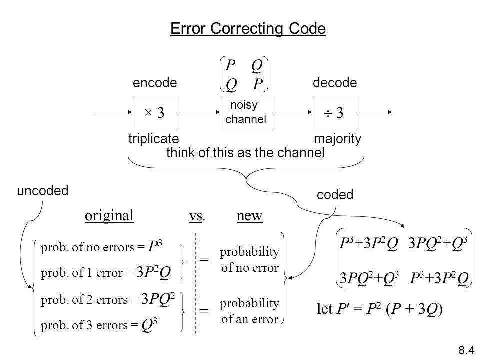 Error Correcting Code × 3 noisy channel 3 encode triplicate decode majority P Q Q P think of this as the channel originalvs.new prob. of no errors = P