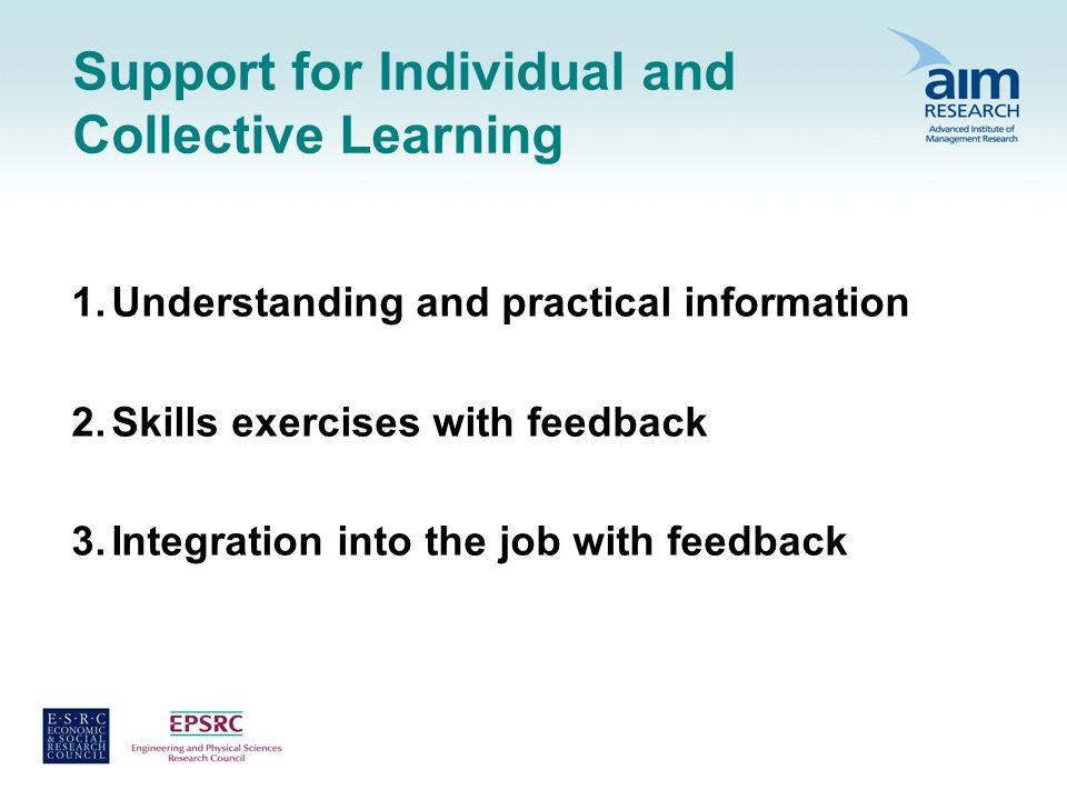 Support for Individual and Collective Learning 1.Understanding and practical information 2.Skills exercises with feedback 3.Integration into the job with feedback