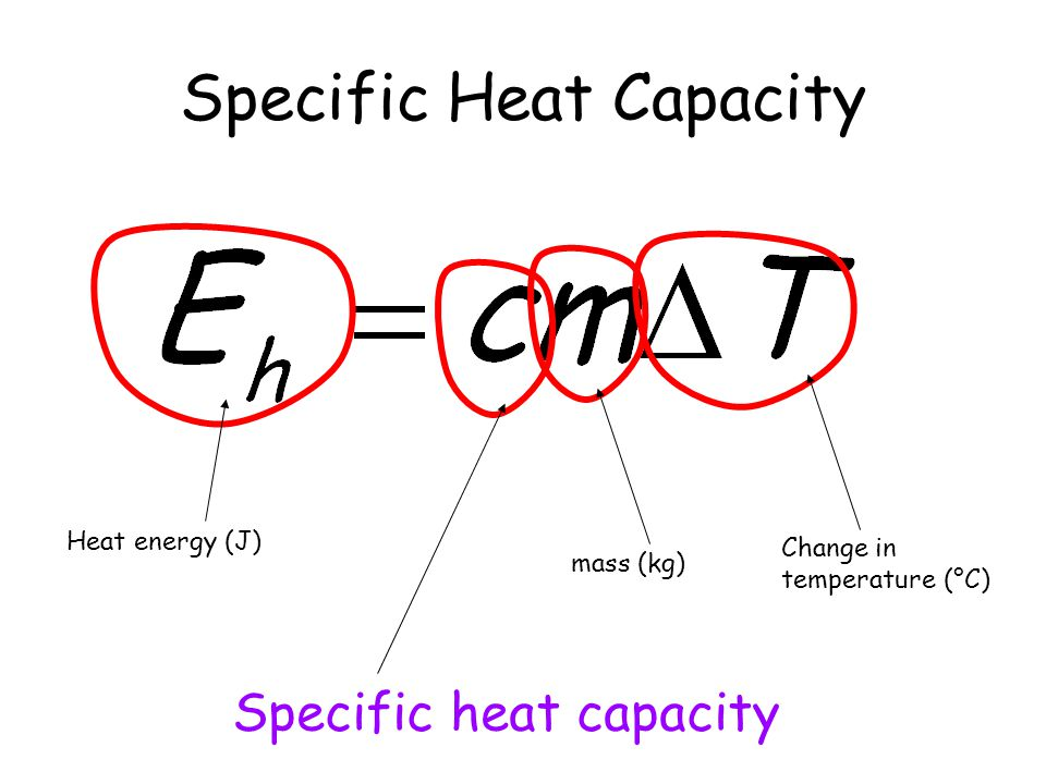 Specific Heat Capacity The specific heat capacity of a material is the amount of heat energy required to change the temperature of 1kg of the substanc