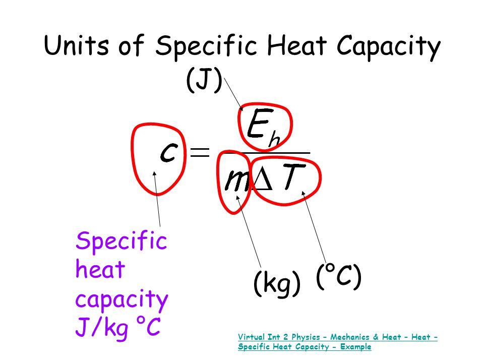 Specific Heat Capacity Heat energy (J) mass (kg) Change in temperature (°C) Specific heat capacity