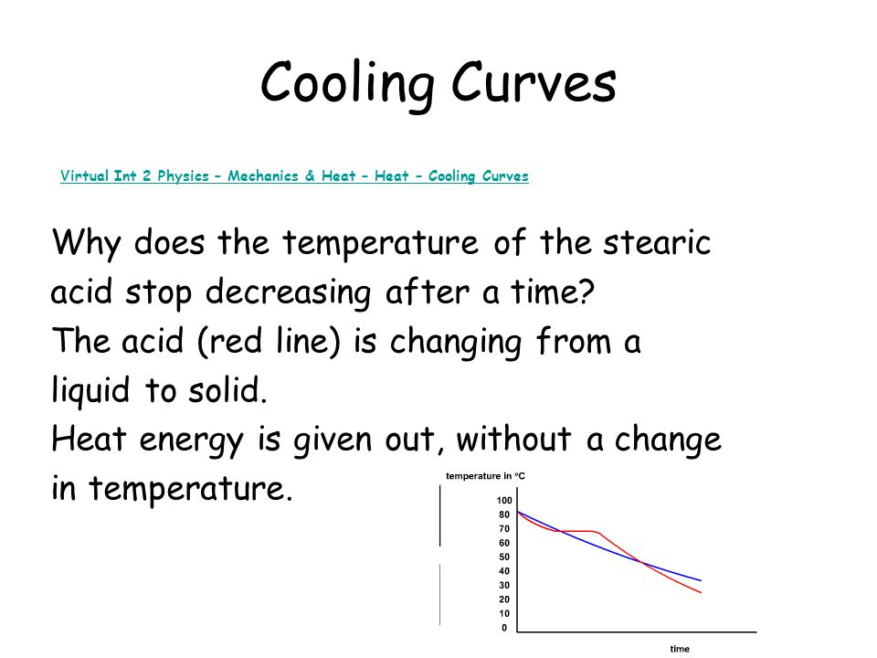Key words: heat energy, change of state, specific latent heat By the end of this lesson you will be able to: State that heat is gained or lost by a su