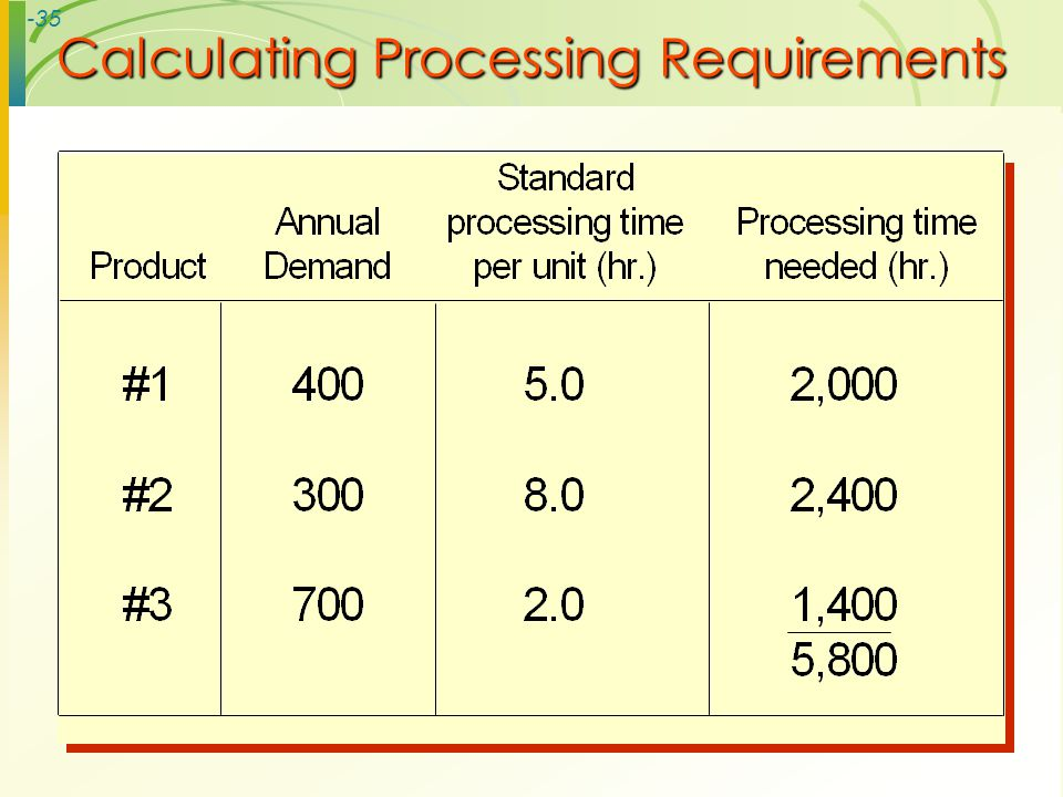 -35 Calculating Processing Requirements