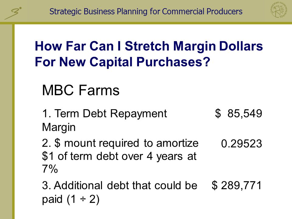 Strategic Business Planning for Commercial Producers How Far Can I Stretch Margin Dollars For New Capital Purchases.