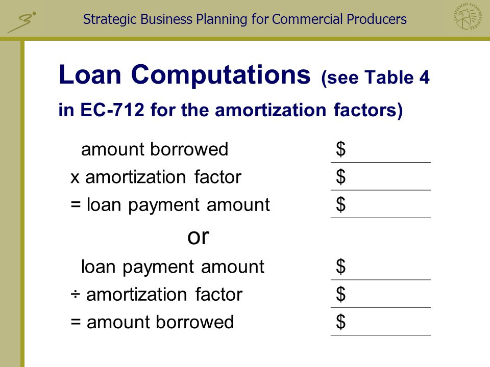 Loan Computations (see Table 4 in EC-712 for the amortization factors) amount borrowed$ x amortization factor$ = loan payment amount$ or loan payment amount$ ÷ amortization factor$ = amount borrowed$