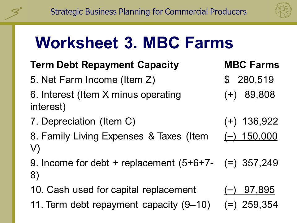 Strategic Business Planning for Commercial Producers Worksheet 3.