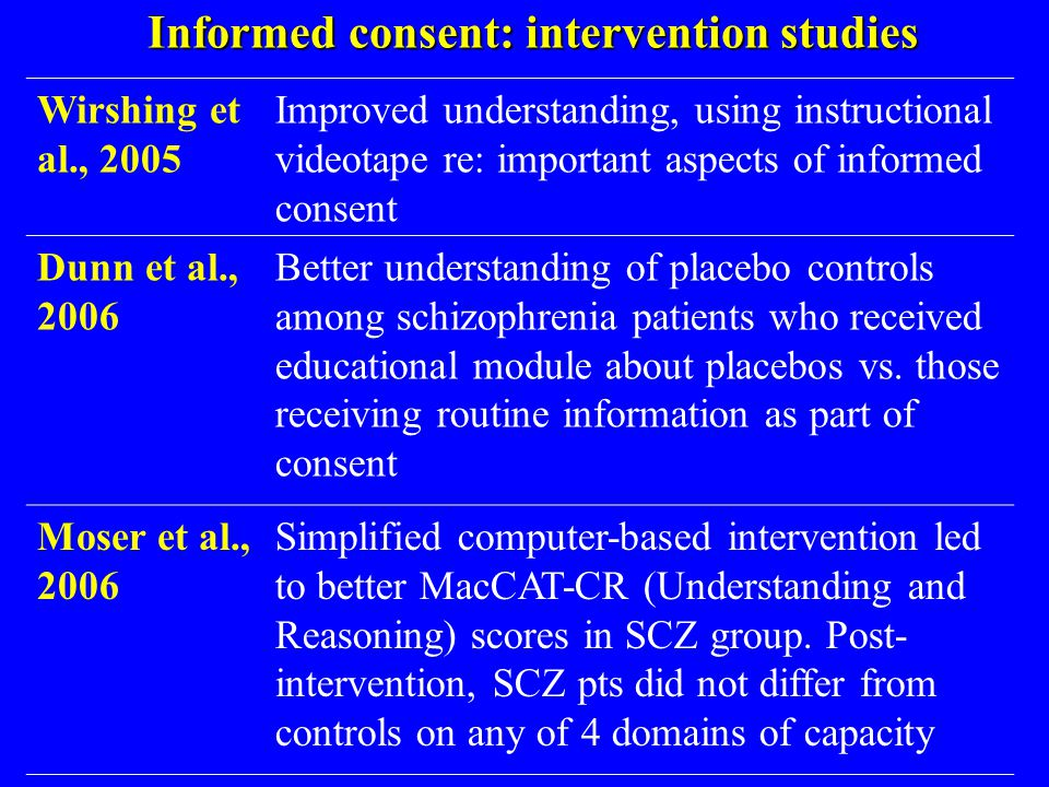 Informed consent: intervention studies Wirshing et al., 2005 Improved understanding, using instructional videotape re: important aspects of informed consent Dunn et al., 2006 Better understanding of placebo controls among schizophrenia patients who received educational module about placebos vs.