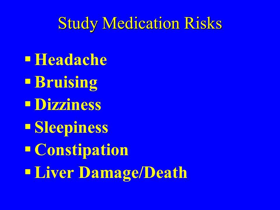 Study Medication Risks Headache Bruising Dizziness Sleepiness Constipation Liver Damage/Death
