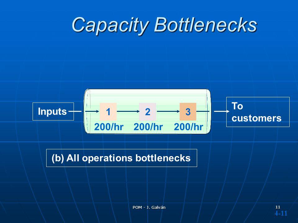 POM - J. Galván 11 (b) All operations bottlenecks 231 Inputs To customers 200/hr Capacity Bottlenecks 4-11