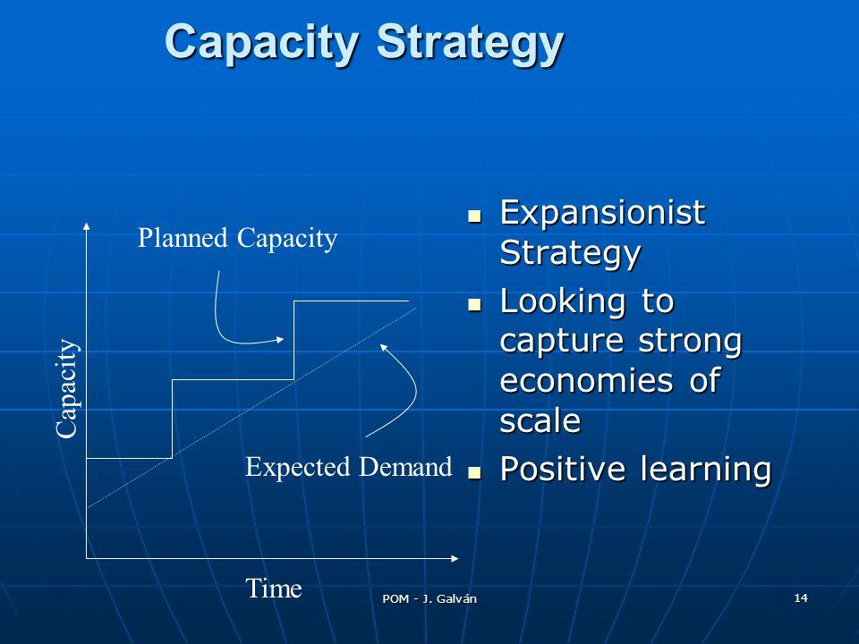 POM - J. Galván 14 Capacity Strategy Expansionist Strategy Expansionist Strategy Looking to capture strong economies of scale Looking to capture stron