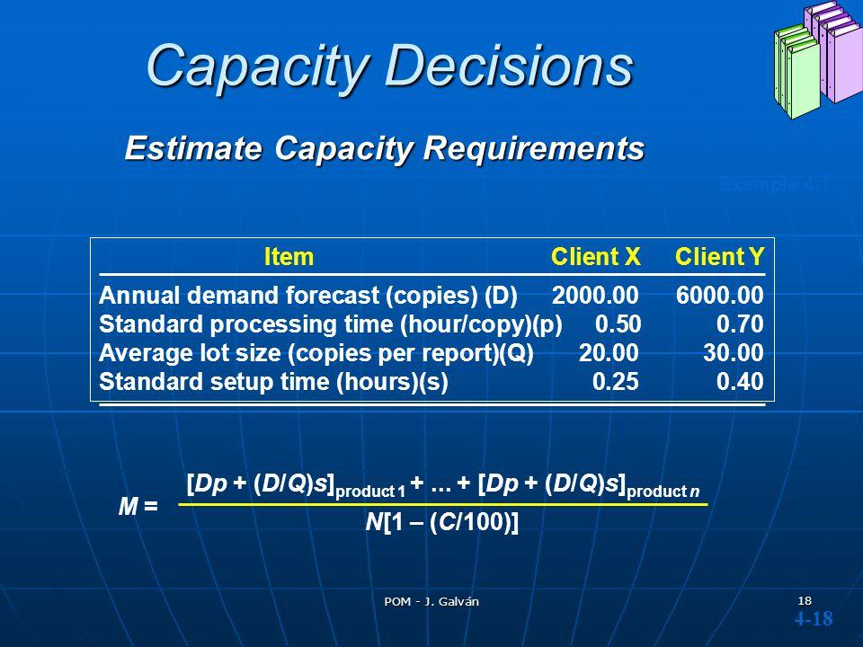 POM - J. Galván 18 Capacity Decisions Estimate Capacity Requirements ItemClient XClient Y Annual demand forecast (copies) (D)2000.006000.00 Standard p
