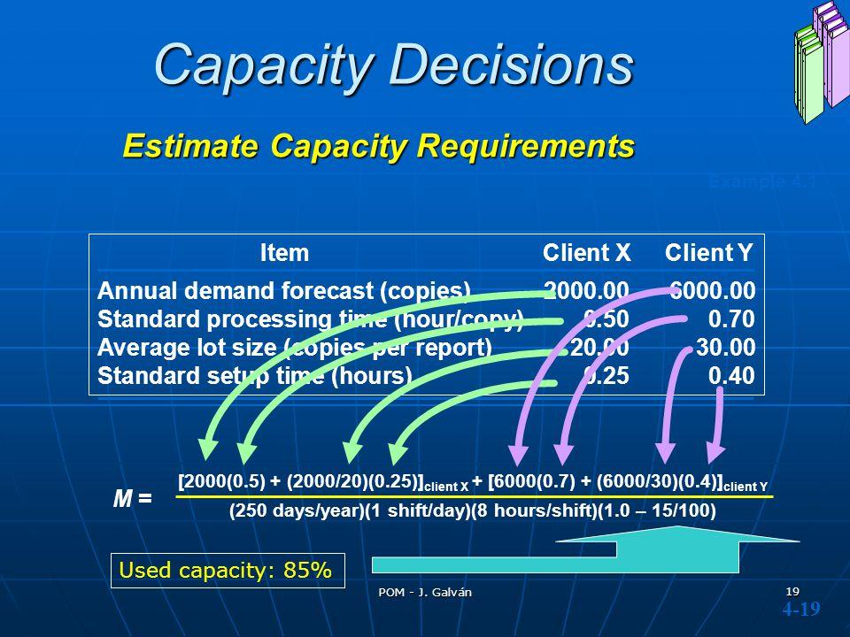 POM - J. Galván 19 ItemClient XClient Y Annual demand forecast (copies)2000.00 6000.00 Standard processing time (hour/copy) 0.50 0.70 Average lot size