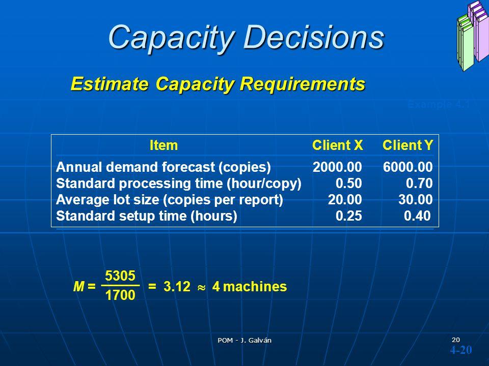 POM - J. Galván 20 ItemClient XClient Y Annual demand forecast (copies)2000.006000.00 Standard processing time (hour/copy) 0.50 0.70 Average lot size